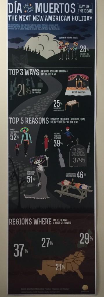 3. razones